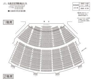広島文化学園HBGホール1F