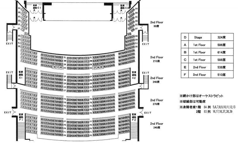 大阪国際会議場2