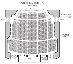 宮崎市民文化ホール1.2.3F