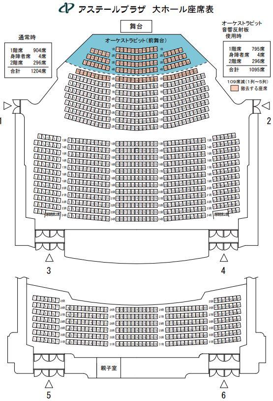 広島JMSアステールプラザ 大ホール座席