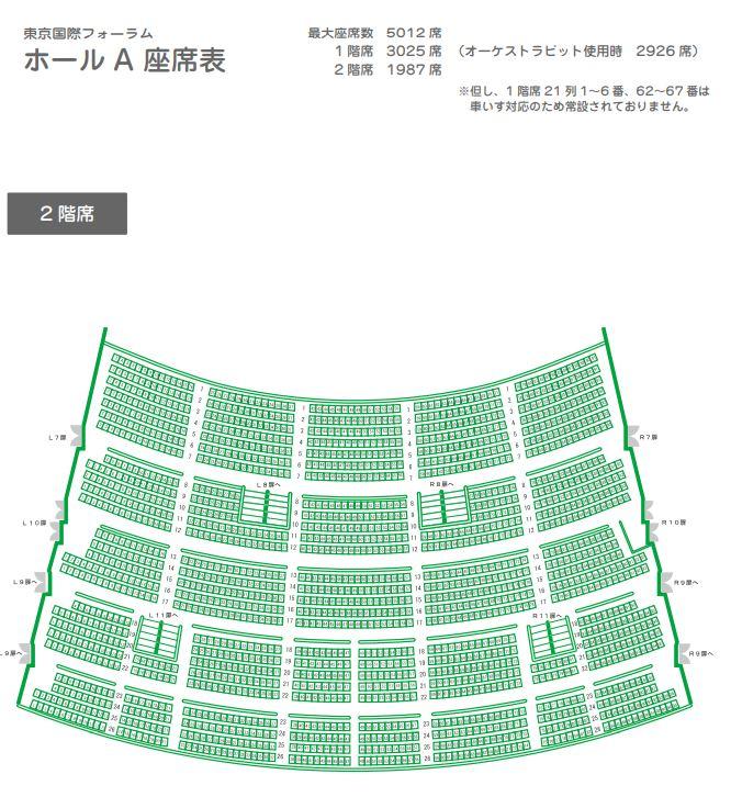 東京国際フォーラムA座席2階