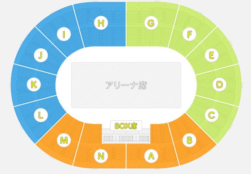 大阪城ホール座席